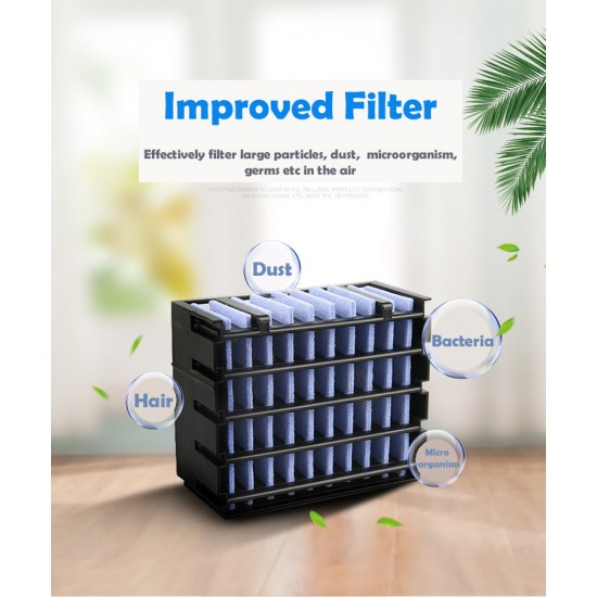 Replacement Filter For Evaporative Air Cooler Fan